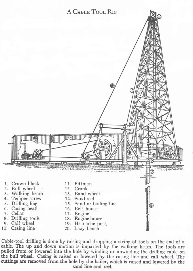 directv cabling diagram